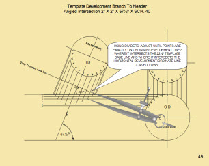 Angled Branch Intersection Fabeasy Pipe Template Development