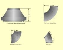 material deduction fabeasy pipe template development