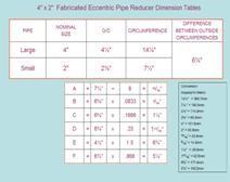 3419_eccentric_1_reducer-_formulae