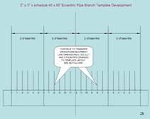 Eccentric Branch Intersection - transfering dimensions