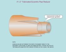 Eccentric reducer section